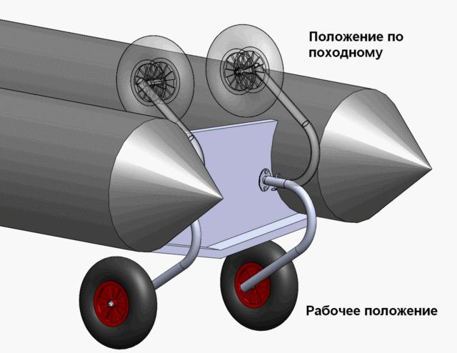 Один из вариантов размещения транцевых колес