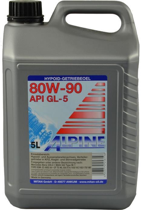 Масло API GL-5